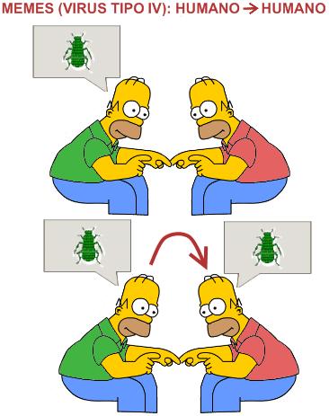 Ilustração de Meme