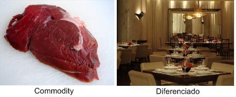 A esquerda um pedaço de carne. A direita sala do restaurante Fasano.